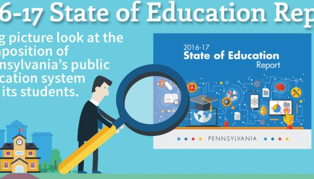 2016-2017 STATE OF EDUCATION